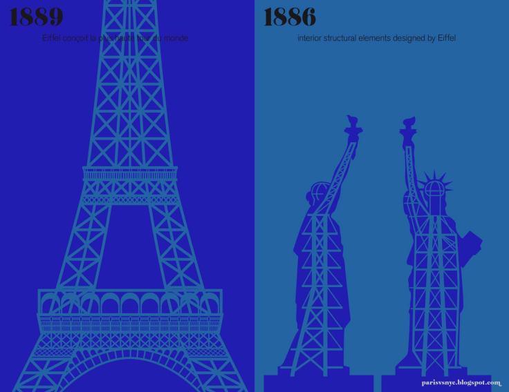 Paris vs NYC_ingenieur