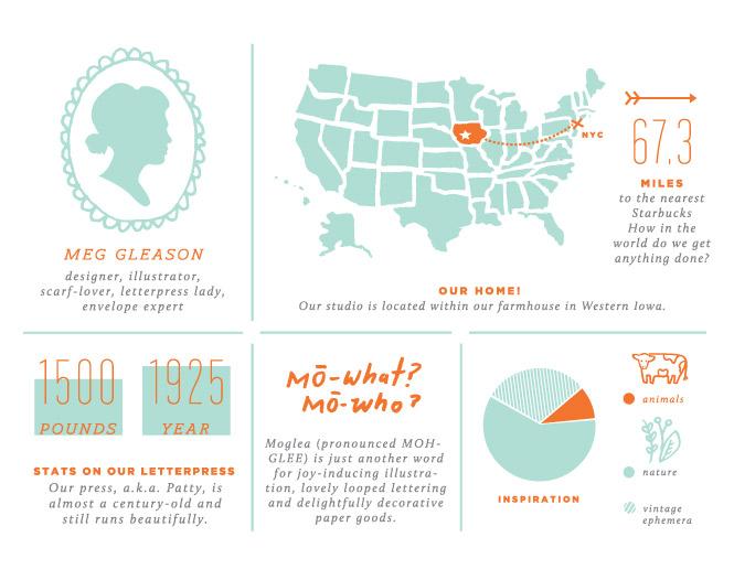 Moglea_infographic