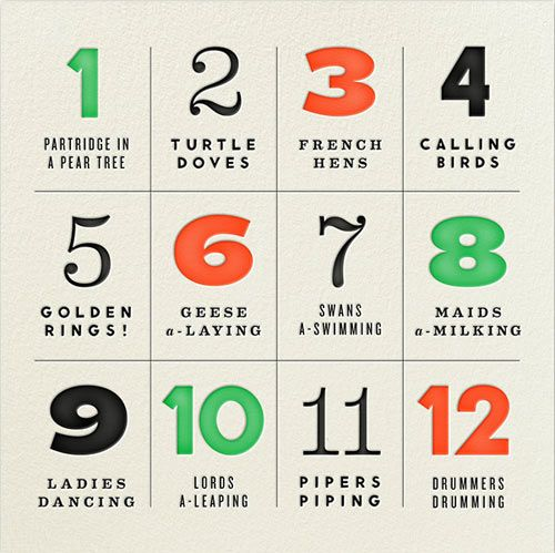 Indigo Bunting - 12 Days from $1 each