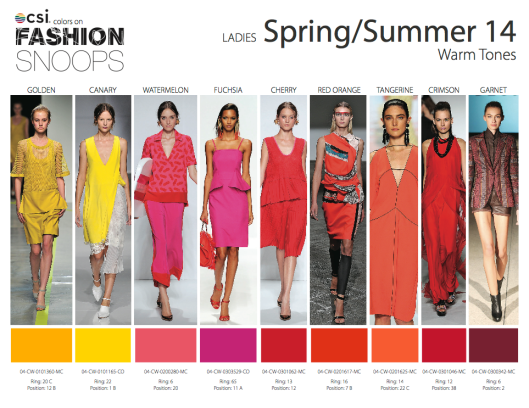 2014 Spring Summer Color Trends From Fashion Snoops Blue